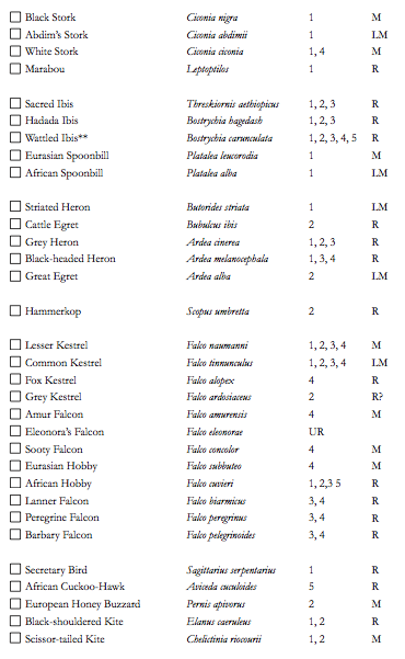 bmnp checklist 2